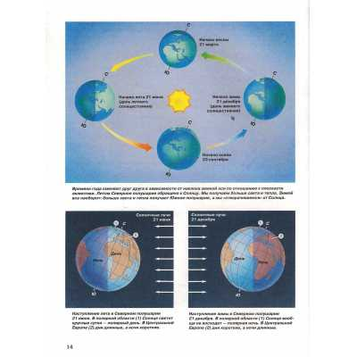 *67639 Астрономия. Биология. Детские энциклопедии Levenhuk (4 книги)