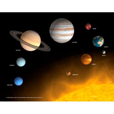 GE020 Модель солнечной системы EDU-TOYS