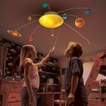 992055 Светильник Модель Солнечной системы In My Room Uncle Milton